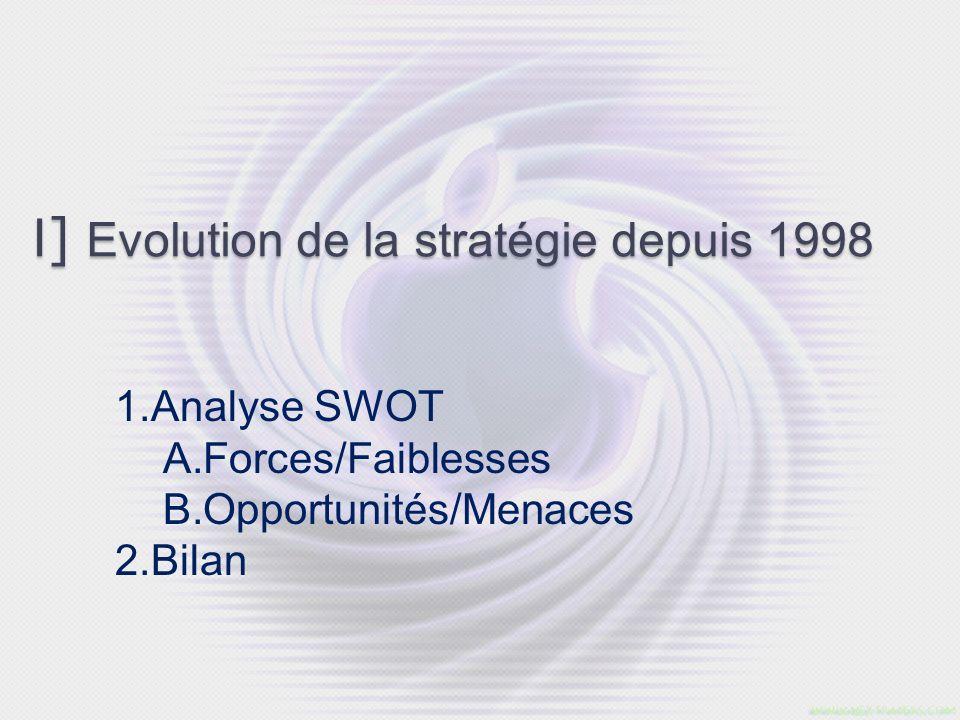 I] Evolution de la stratégie depuis 1998